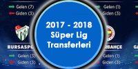 Spor Toto Süper LigTransferleri2017 – 2018